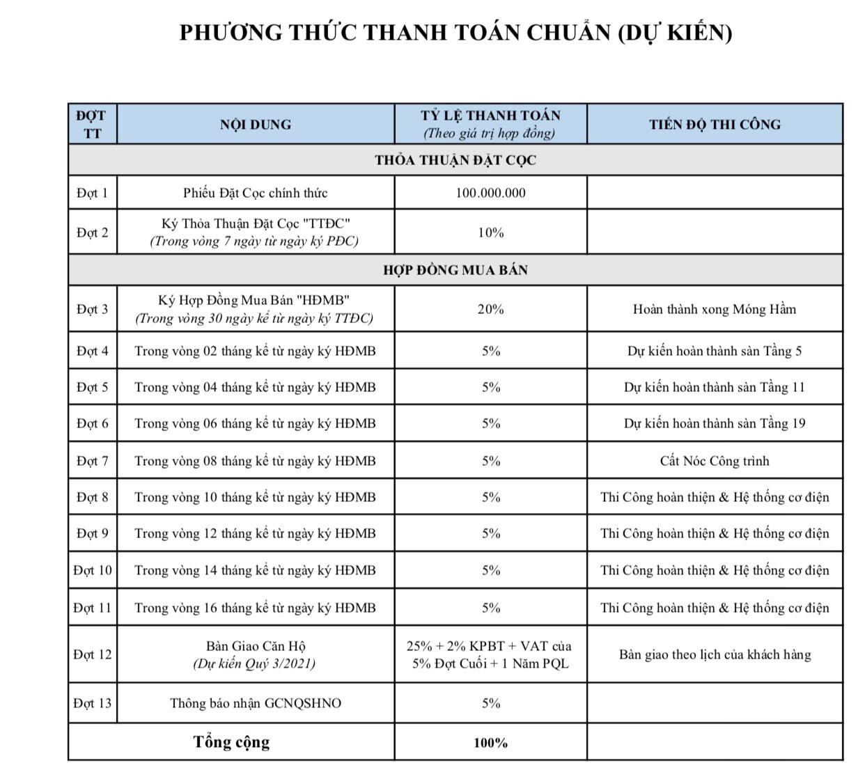 phuong-thuc-thanh-toan-aio-city